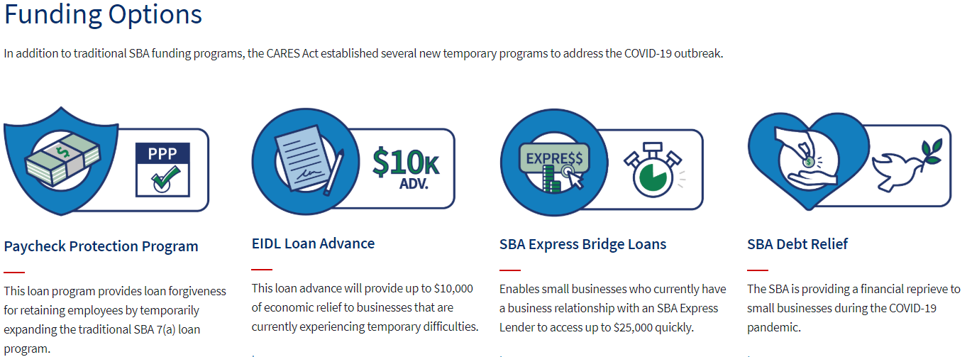 SBA COVID-19 Funding Options for Small Business