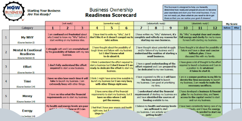 Business Ownership Readiness Scorecard (partial image)
