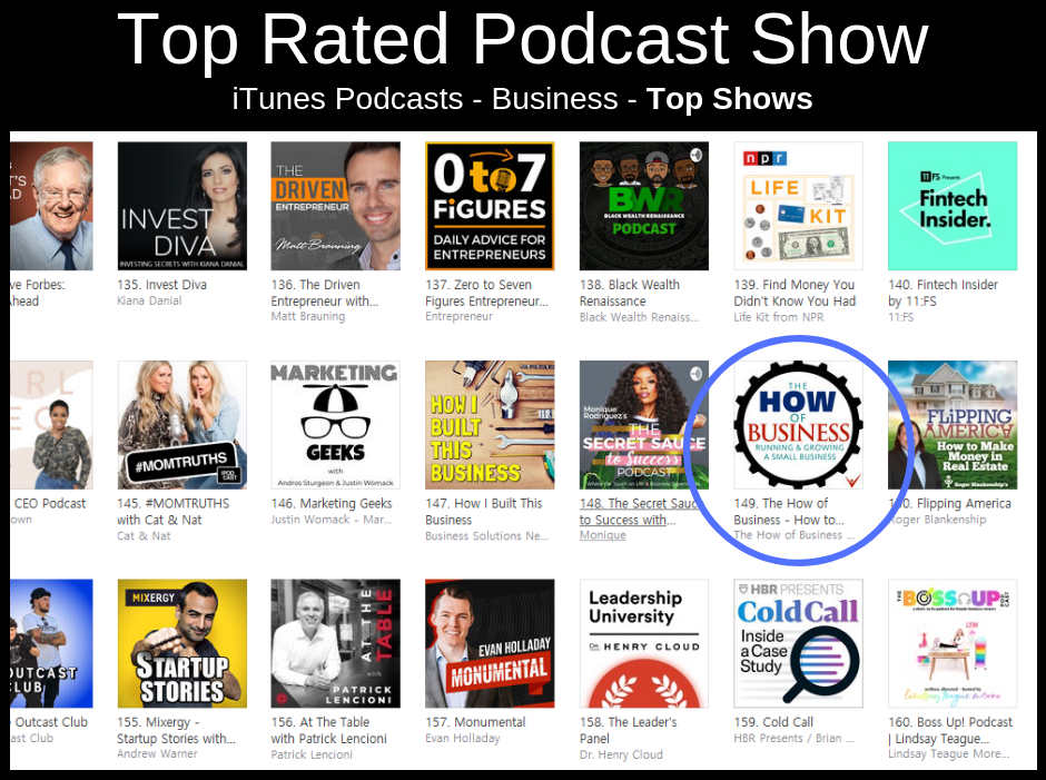 iTunes Top Rated Business Podcast